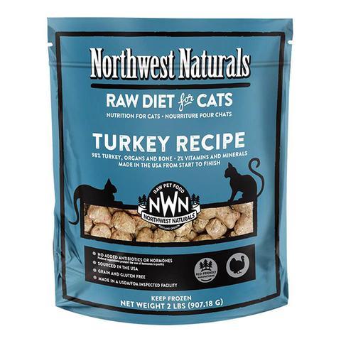 Northwest Naturals, Turkey Options