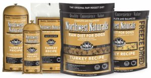 Northwest Naturals, Turkey Options