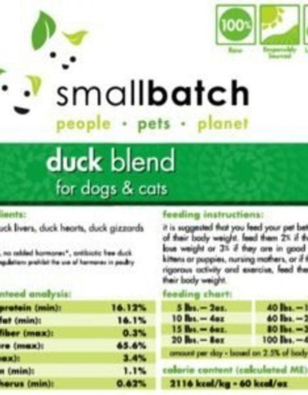 Small Batch Duck Blend Pet Food in Portland